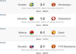 Hasil euro 2016 qualification engkap semalam 14-15 juni 2015 (Liga Eropa)