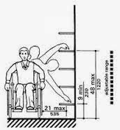 Diagram showing side reach ranges for wheelchair user