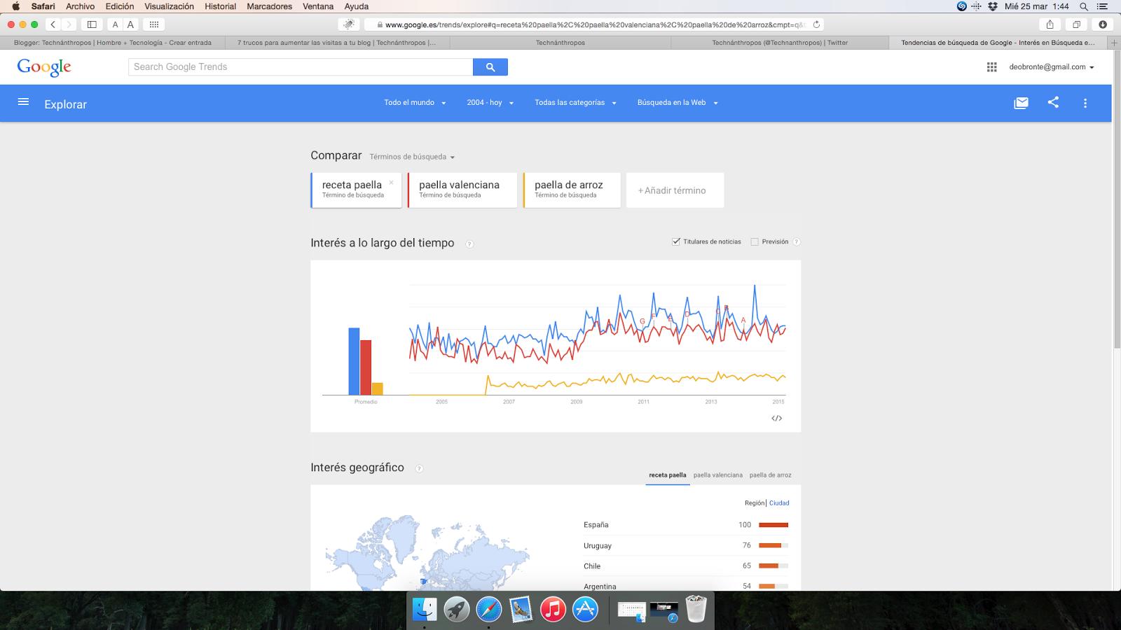 Google Trends, herramienta para palabras clave