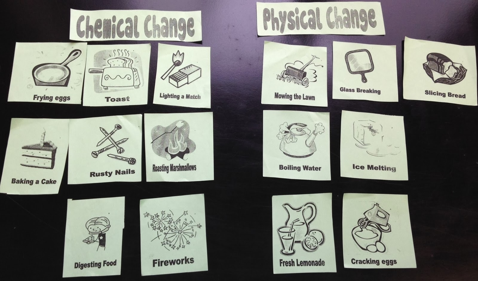 ... Changes Ex Les moreover physical vs chemical properties worksheet