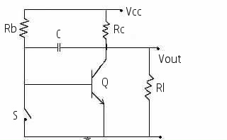 miller sweep circuit