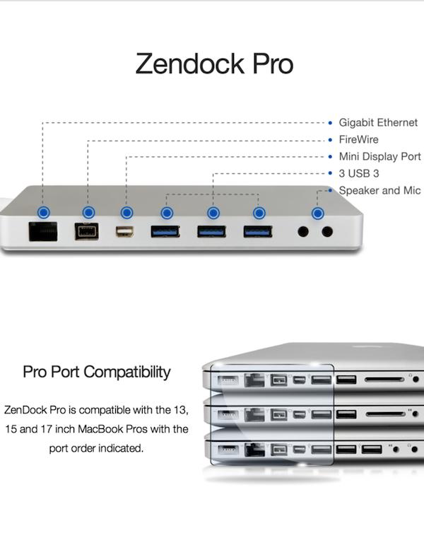 ZenDock Pro