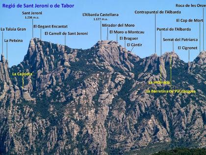 La regió de Sant Jeroni o de Tàbor vista des dels Plans dels Hostalets