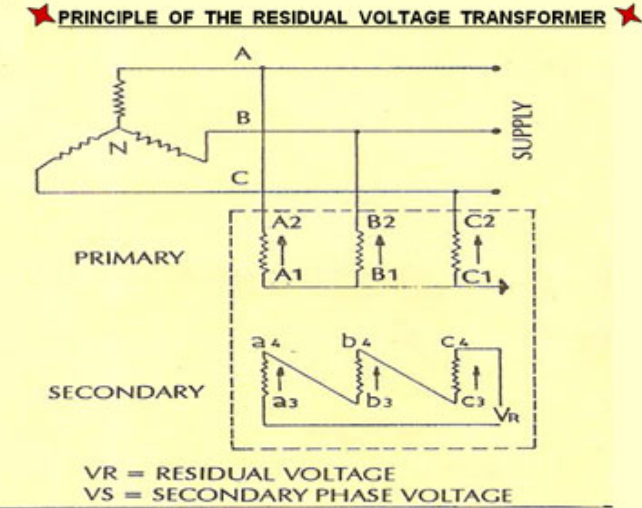 What is residual voltage