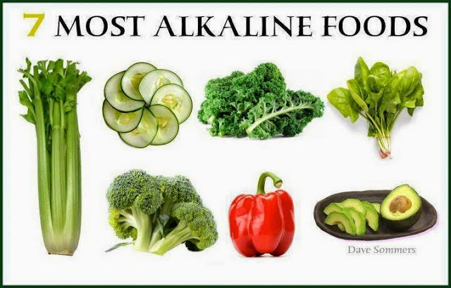 Where band name Alkaline Trio comes from - alkaline foods