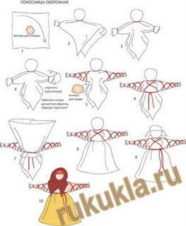 Изготовление кукол-мотанок своими руками