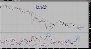 prix de l'or, de l'argent et des minières / suivi quotidien en clôture - Page 7 Chart20131207102716