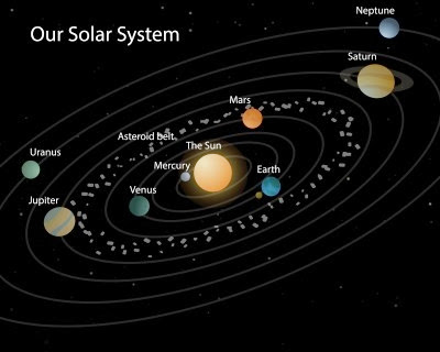 sun as center of solar system - photo #21