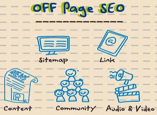 Istilah Off Page Dalam SEO