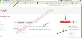 submit sitemap blog