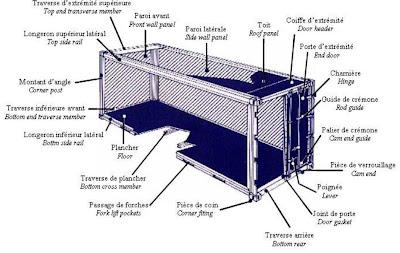 Bts design d 39 espace toulon lyc e la tourrache toulon for Container en francais