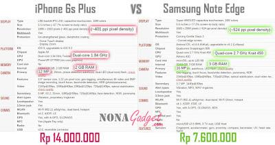 perbandingan spesifikasi iPhone6s+ dengan Samsung Note Edge