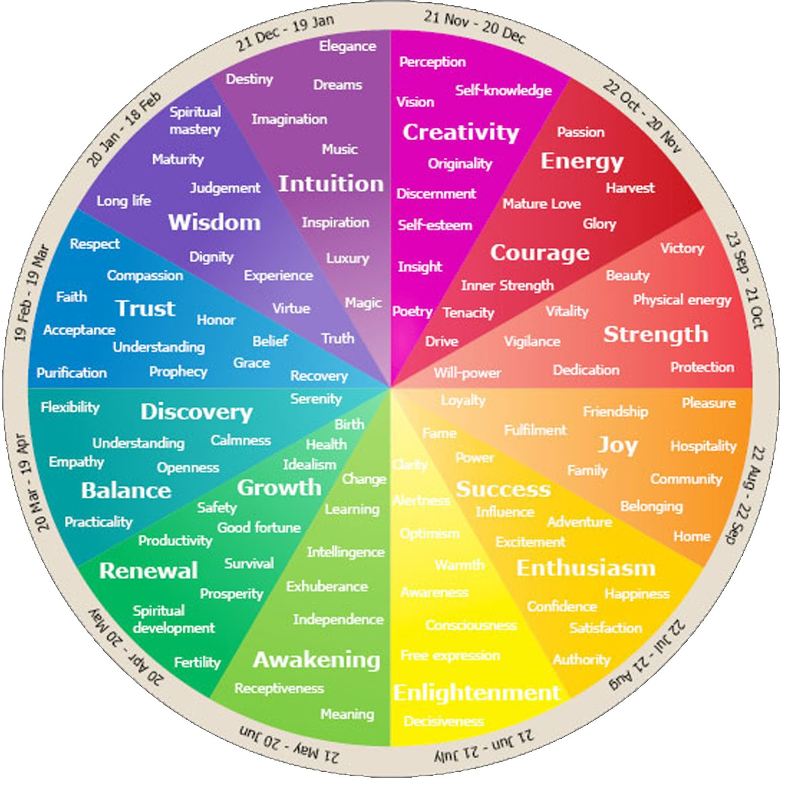 28 Color Emotion Guide Infographic Colour The