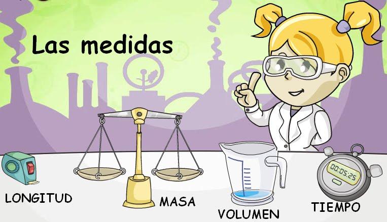 LAS MEDIDAS