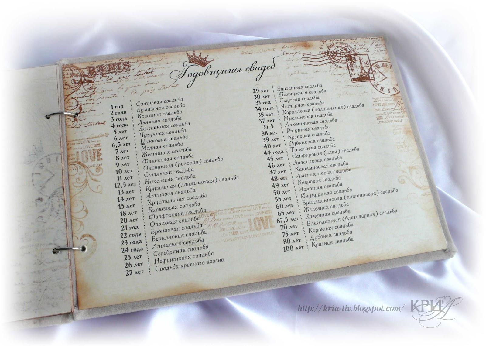 Список годовщин