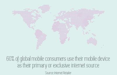 ti-le-truy-cap-internet-mobile