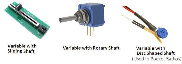 Types of Resistors-Variable resistors - IngenuityDias