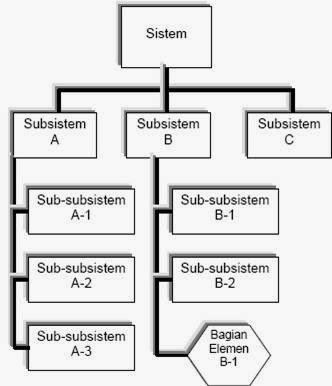 pengantar-sistem-informasi-01