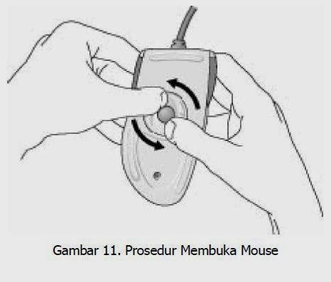 prosedur membuka mouse