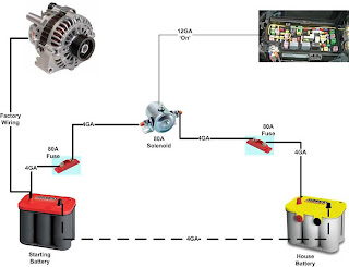 Viewtopic on wiring diagram for a dual battery system