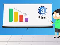 Tips Ampuh Merampingkan Peringkat Alexa Lebih Cepat dan Efisien