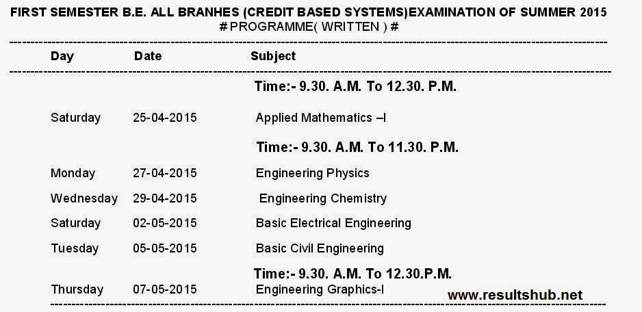 Nagpur University BE First Semester Summer 2015 Timetable