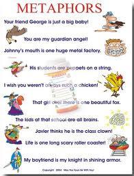 Metaphors posters