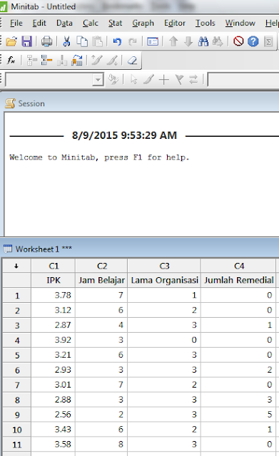 Data IPK, Lama Organisasi, Lama Jam Belajar, dan Jumlah Remedial dalam menghitung korelasi di Minitab