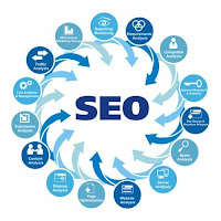 Optimasi SEO Off Page Pada Blog