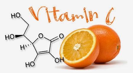 Kebutuhan Dan Proses Metabolisme Vitamin C