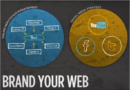 Using Linkedin For Brand Management