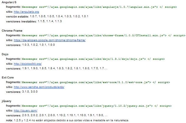 Lista de librerías JavaScript