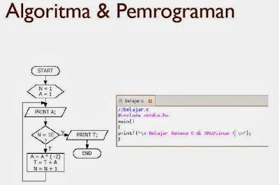 Slide 2 Algoritma dan Pemprograman-07