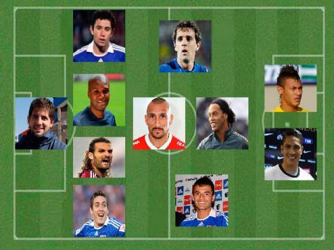 El equipo ideal del año 2012 en América