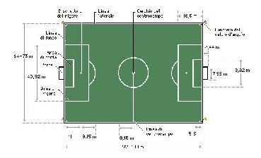 Noleggio e vendita campi da calcio a 5 7 e 11 per eventi - Misure porta calcio a 5 ...