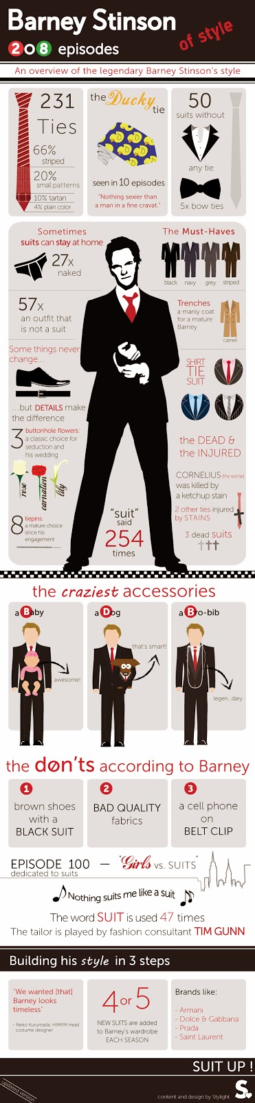 How to Suit Up Like Barney Stinson