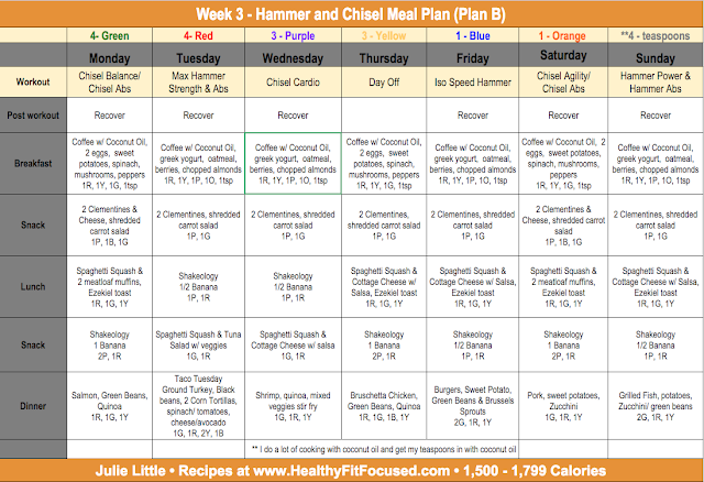 Hammer and Chisel Meal Plan, Julie Little Fitness, www.HealthyFitFocused.com