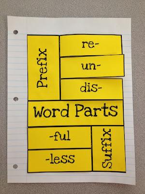 Language of Science (7th Grade)