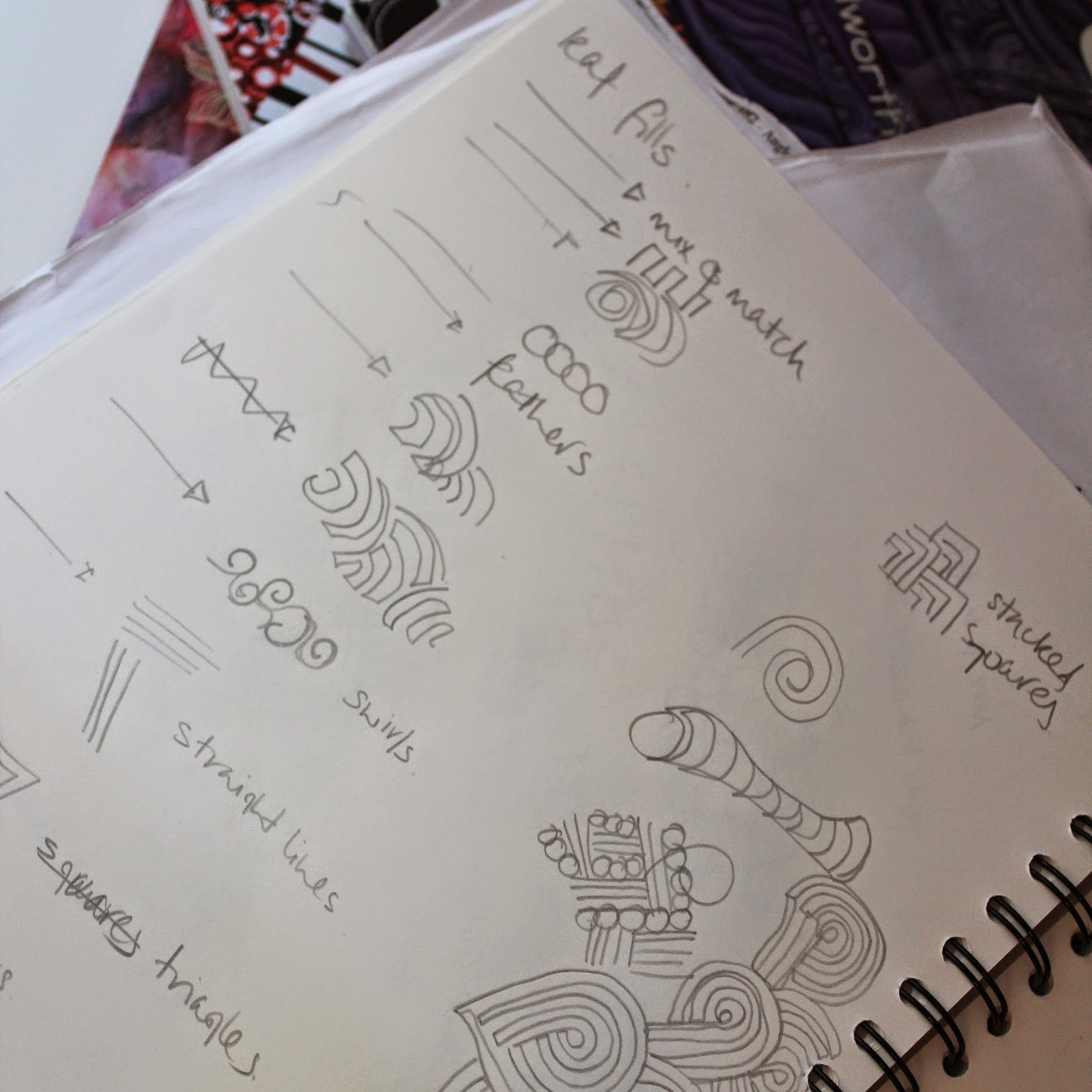 Scrapbook ideas writing - Notes For Designs On Bess Beetle Quilt