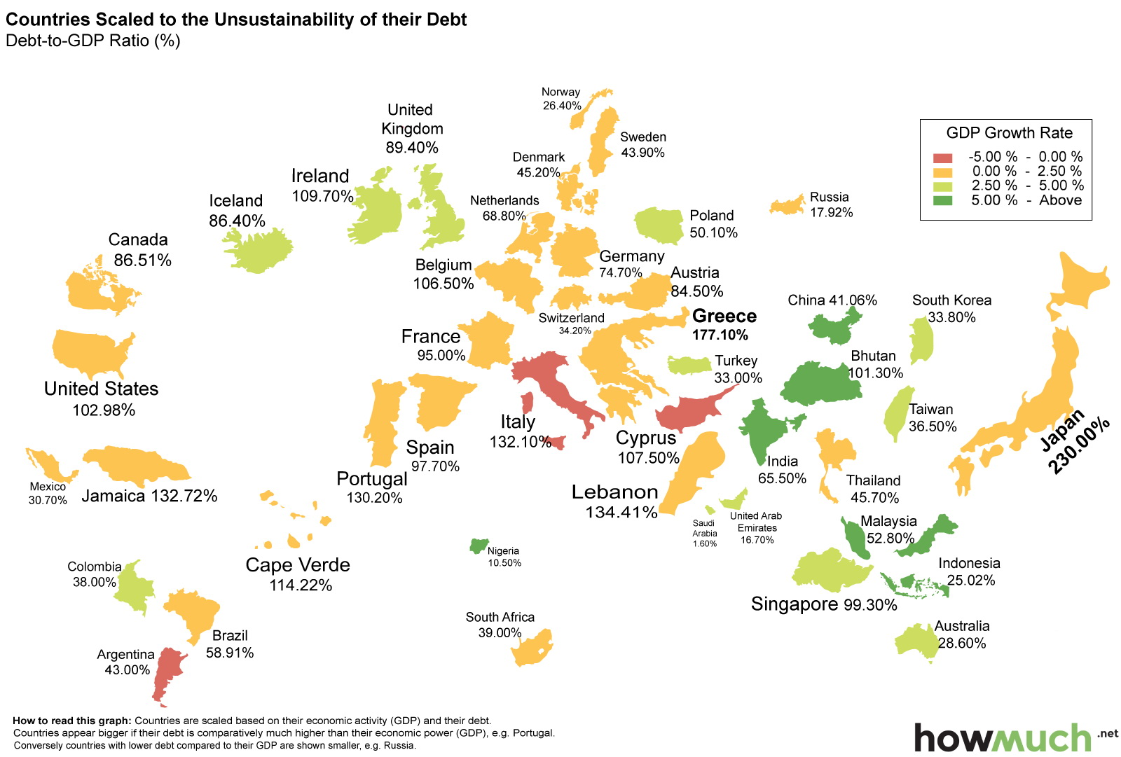 Countries scaled to the unsustainability of their debt