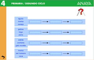 http://www.juntadeandalucia.es/averroes/centros-tic/41009470/helvia/aula/archivos/repositorio/0/201/html/datos/03rdi/ud05/02.htm
