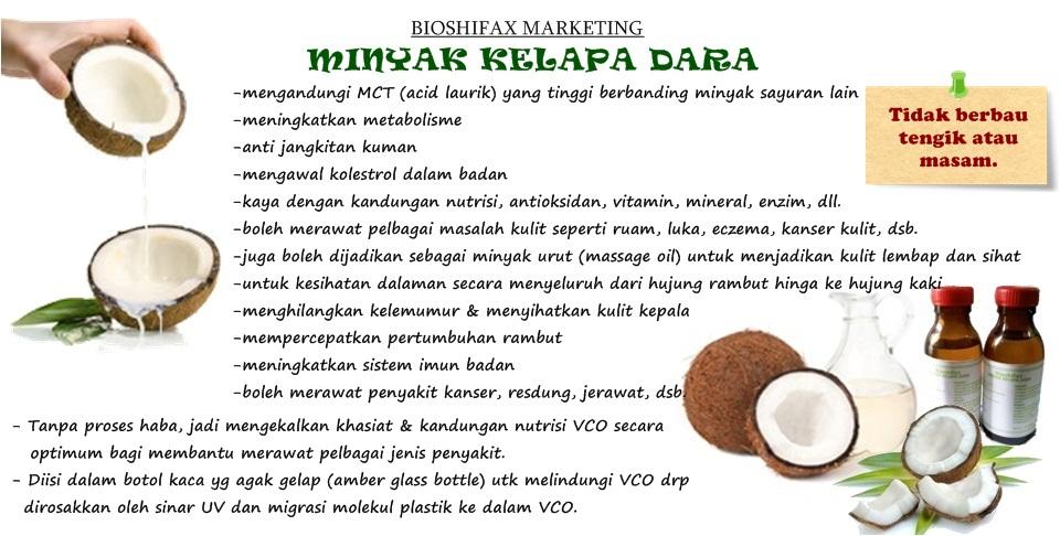 Rawatan Herba Dan Pemakanan Khasiat Minyak Kelapa Dara