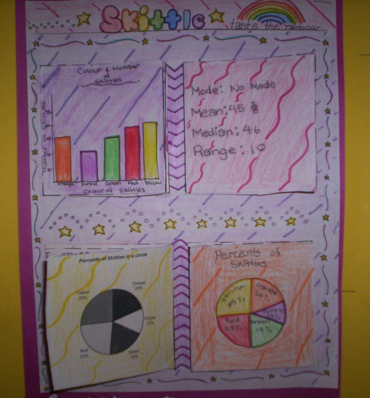 skittles statistics project