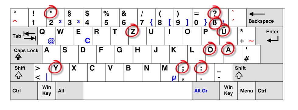 142 Как на компьютере сделать двоеточие