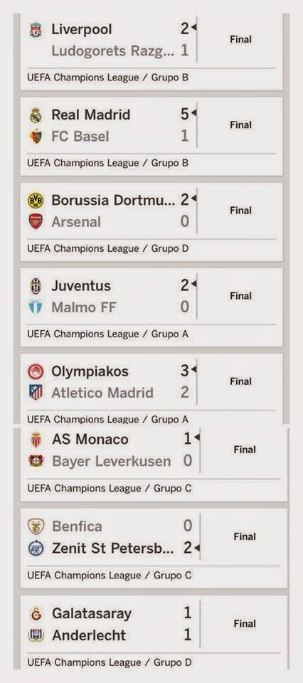 Resultados día 1 Champions League Jornada 1