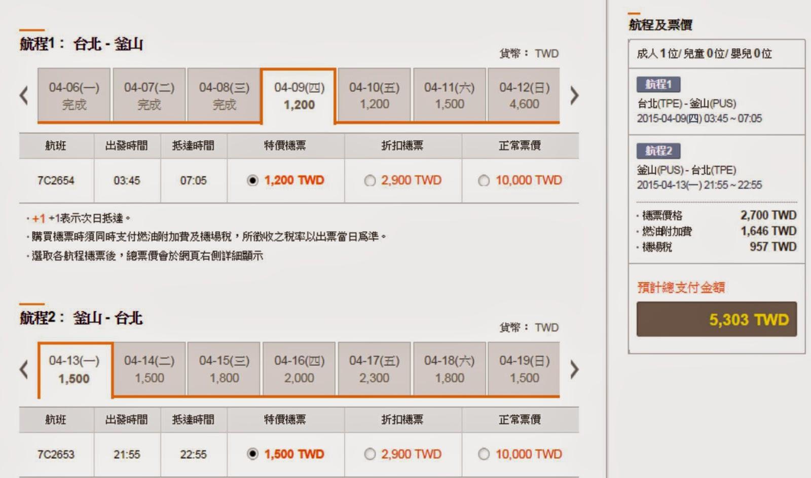 濟洲航空台北飛首爾4月9日出發,4月13日回程,來回連稅TWD5,303