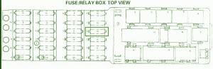 Mercedes Fuse Box Diagram Fuse Box Mercedes Benz 1992 E