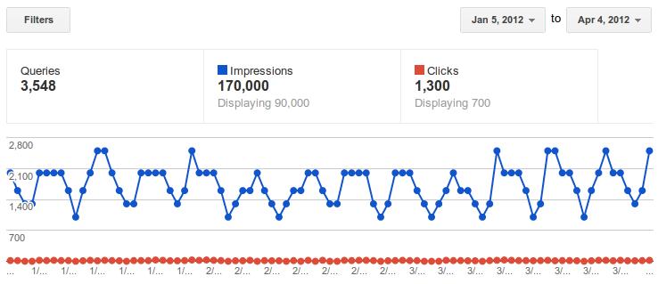 أدوات مشرفي المواقع جوجل  - google webmaster tools