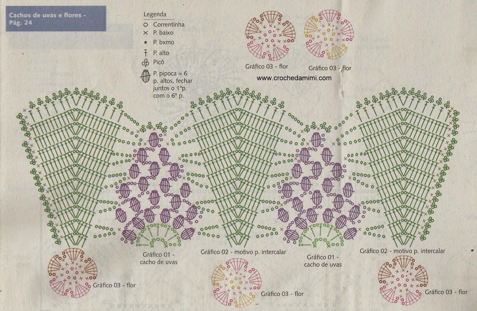 Cortina De Croche Para Cozinha De Uva Oppenau Info