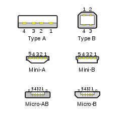 Perbedaan Pin cote USB 20 dan USB 3.0